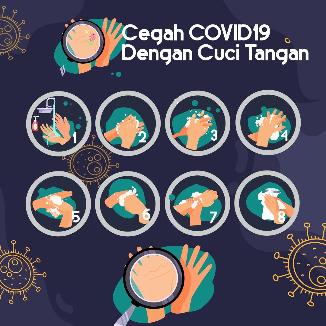 Cuci Tangan Kunci Bunuh Virus Covid 19
